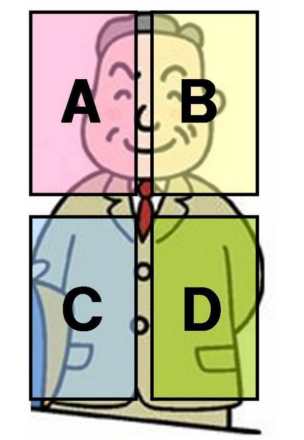 心理テストです。この上司のうち、一部だけ切り取るならどこを切り取る?ABCDのうちどれか1つを選んでね? pic.twitter.com/uJuAgzaaj4