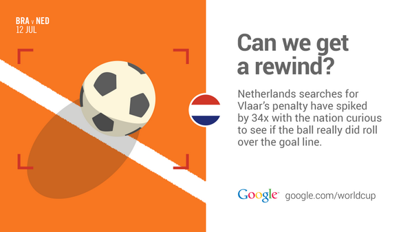 So close but no goal for Vlaar. #BRAvsNED #GoogleTrends http://t.co/y6zUrOsO16 http://t.co/XWH2fM6O4i