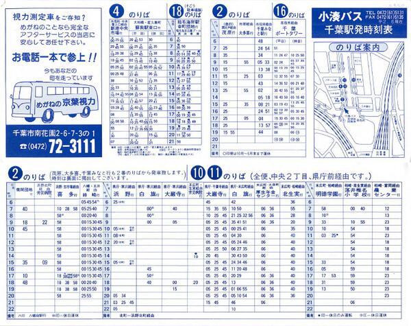 小湊 バス 運賃