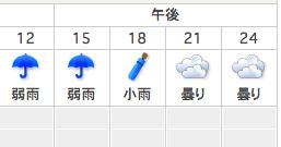 最近,日本氣象協會的天氣預報網站開始使用「折疊小傘」標誌。這個標誌除了提供天氣消息之外,還給大眾好心建議,「出門時不用帶大傘,只要有小傘就行」。 http://t.co/3tQT0JoAA1