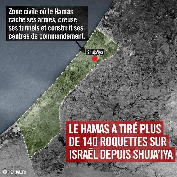 Pourquoi Tsahal a-t-elle ciblé Shuaja'iya après avoir demandé aux habitants d'évacuer la zone ?