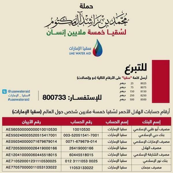 ايام وسنسدل الستار عن حملة #سقيا_الإمارات- هل ستساهمون في إنقاذهم؟ تبرعوا الآن وارسموا البسمة على هذه الوجوه البريئة http://t.co/u6LSBMTA7d