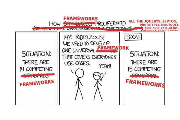 How Frameworks are created #xkcd http://t.co/GeFhAExdA9