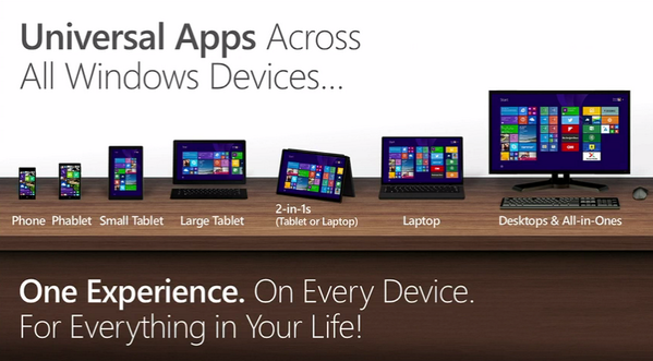 Wow! One Experience, One App, One App Store, All Devices. Incredible Vision. #WPC14 Go MS!! http://t.co/NHA8QKRhNj