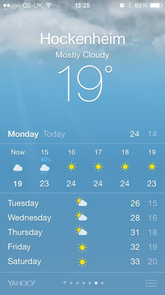 It looks like we'll be a little warm for the #F1 as temps are expected to hit 33c by Saturday @GermanGrandPrix
