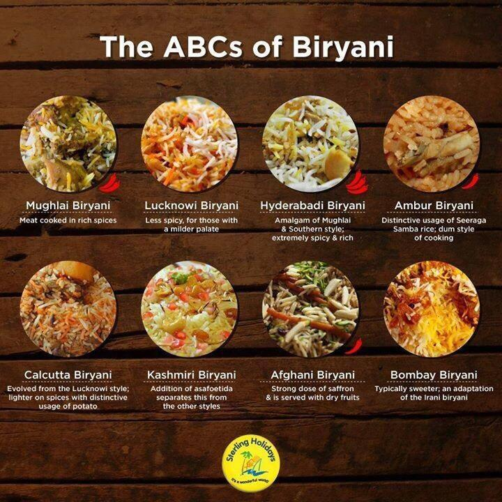 Twitter / JoyAndLife: Know your biryanis.. #Food ...