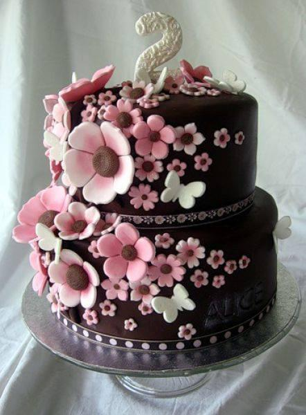 Best Birthday Wishes On Twitter Amazing Cake For Your