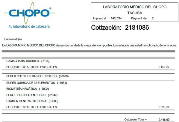 Lab Médico del Chopo on Twitter: