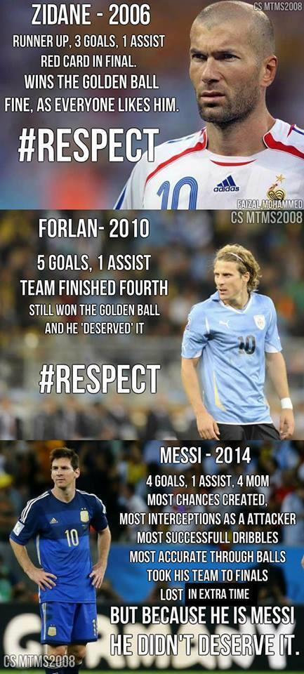 Golden Ball and other WC Awards - Page 10 BsiSCzCCAAAZPtZ