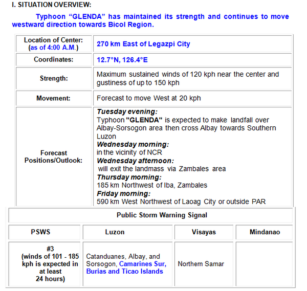 Severe Weather Bulletin No. 07 for Typhoon Glenda, issued on 15 July 2014 http://t.co/vEMI1cL7in