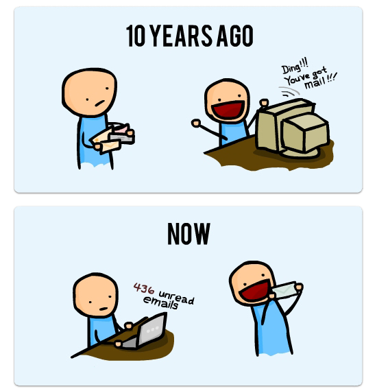 Email 10 years ago vs nowaday http://t.co/IxFL7WE1qe