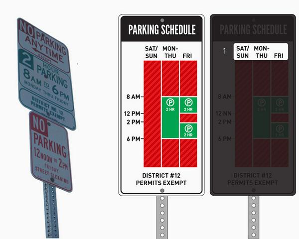 A redesigned parking sign so simple you'll never get towed again http://t.co/h6m9EaWO6G http://t.co/kobcIqkBHo (via @AnnaAnthro)
