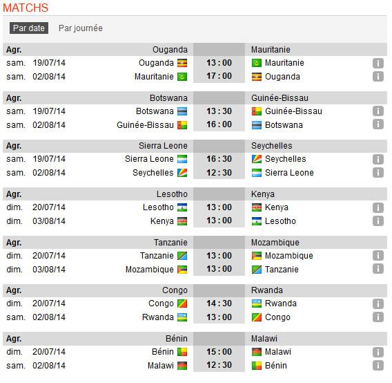 Calendrier coupe d 39 afrique de football 2015 - Resultat handball en direct coupe d afrique ...