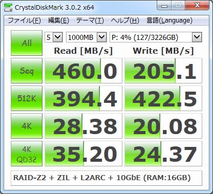 我が家のファイルサーバを10GbEで接続してみました。ご確認ください。 http://t.co/C7cB0H17mj