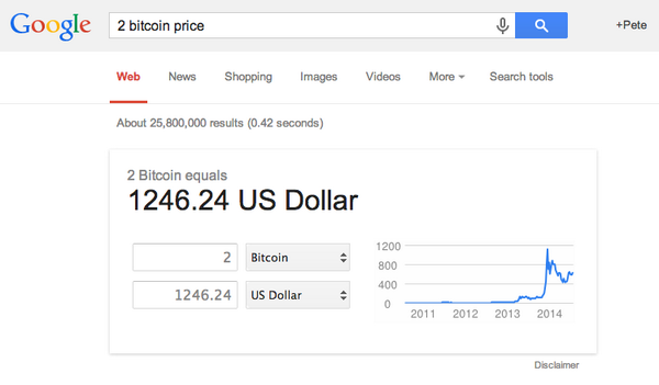 Coindesk On Twitter Google Search Integrates Bitcoin Price Calculator Http T Co Qjsq6k83bf Ixtgf02z6c