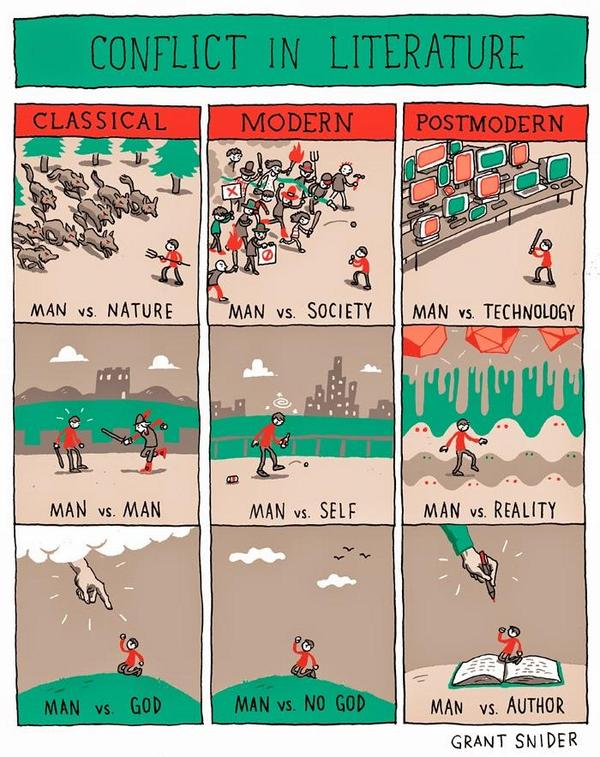 """@Kelangdbn: 文学における抗争の構図の変遷 http://t.co/m76cDLQrr7 http://t.co/K9I8Y74lBR""すばらしい"