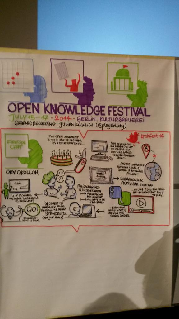 Fireside chat with Ory Okolloh at #okfest14 - visualised! http://t.co/Re0CyaJ2yk