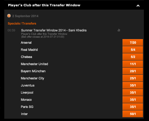 Arsenal are 7/20 to sign Sami Khedira, Chelsea 5/2 to gazump them
