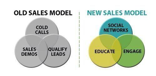 Twitter / JoyAndLife: This new sales model is really ...