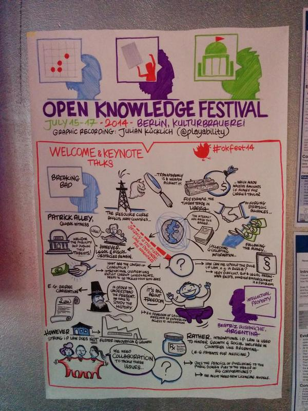 Lovely graphical recording of Wednesday's keynote session by @playability #okfest14 http://t.co/xLeEEJ9LIA