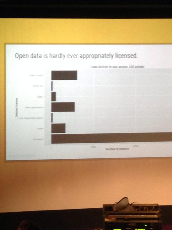 Open data licensing needs to be clear and understandable #okfest14 @EricHysen http://t.co/nORv7GrMih