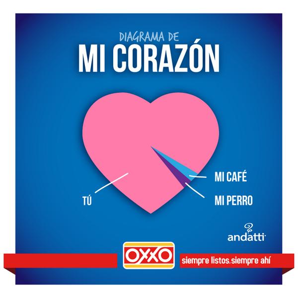 Tiendas OXXO on Twitter: \