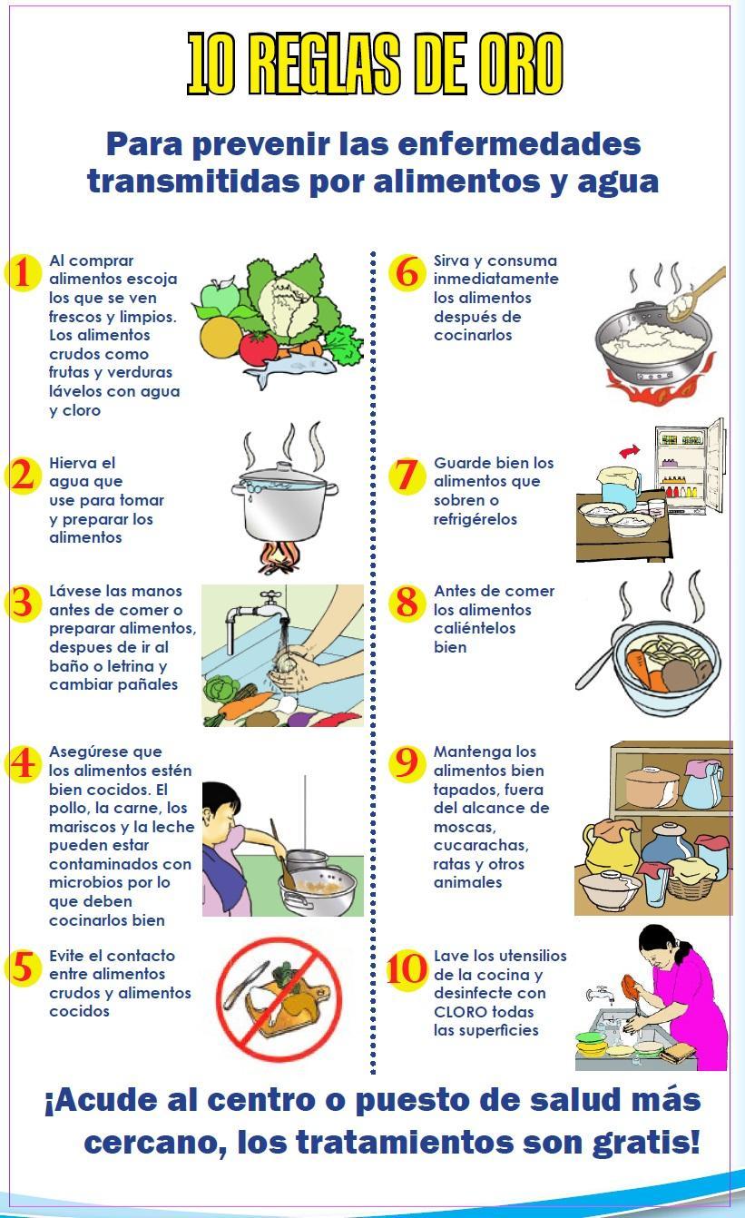 Das guatemala sur dasguatemalasur twitter for Manual de limpieza y desinfeccion para una cocina