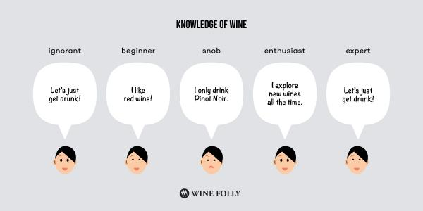 8 Awkward Truths About Being a Wine Connoisseur | Wine Folly  Found at http://t.co/qmjbt8WgRA http://t.co/eWg3TwpFWC