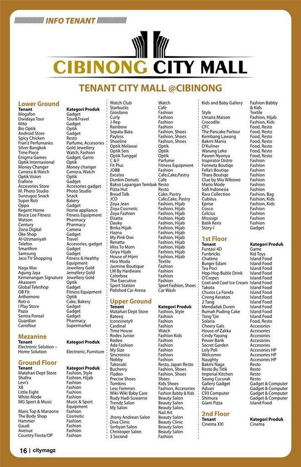 Cibinong City Mall On Twitter Nama Tenant Lokasi Dan