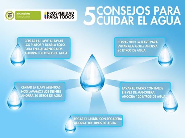 Consejos de como cuidar el agua imagui for Cosas para ahorrar agua