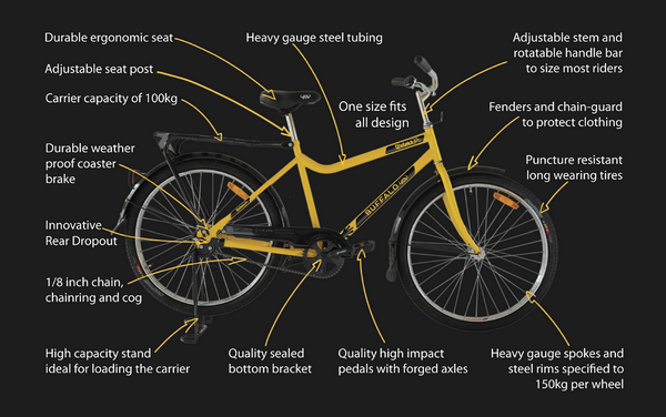 The @Qhubeka Buffalo is closer to being the ultimate utility bike than the fantasies of @OREGONMANIFEST. It's $200. http://t.co/O2Gdrny929