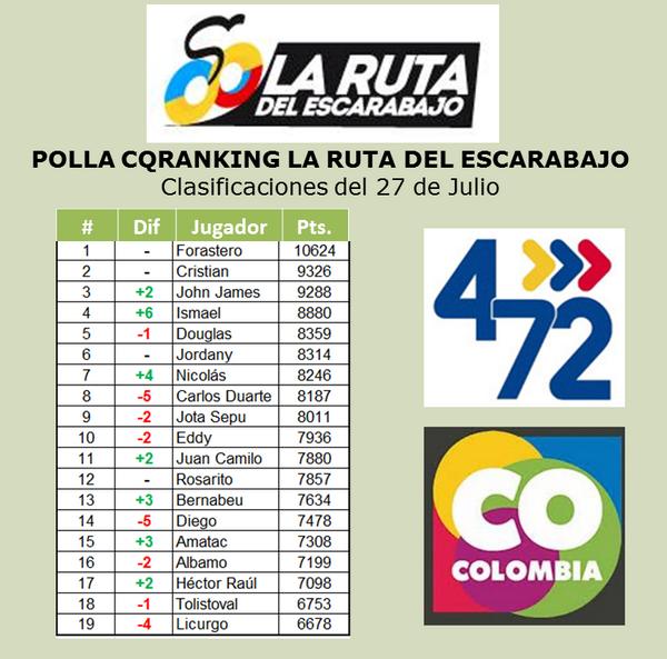 COMENTARIOS A LA POLLA CQRANKING 2014 - Página 6 Bt9r55JIAAAUqGh