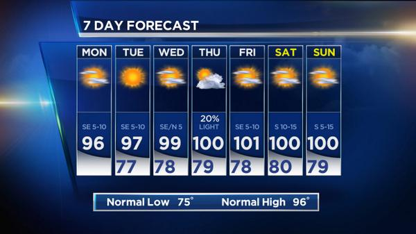 """""""@GrantJNBC5: 7-Day Forecast: <br>http://pic.twitter.com/jfWw0kbxmS"""" Guess those glorious days last week of running outside are over. #TreadmillTime :("""