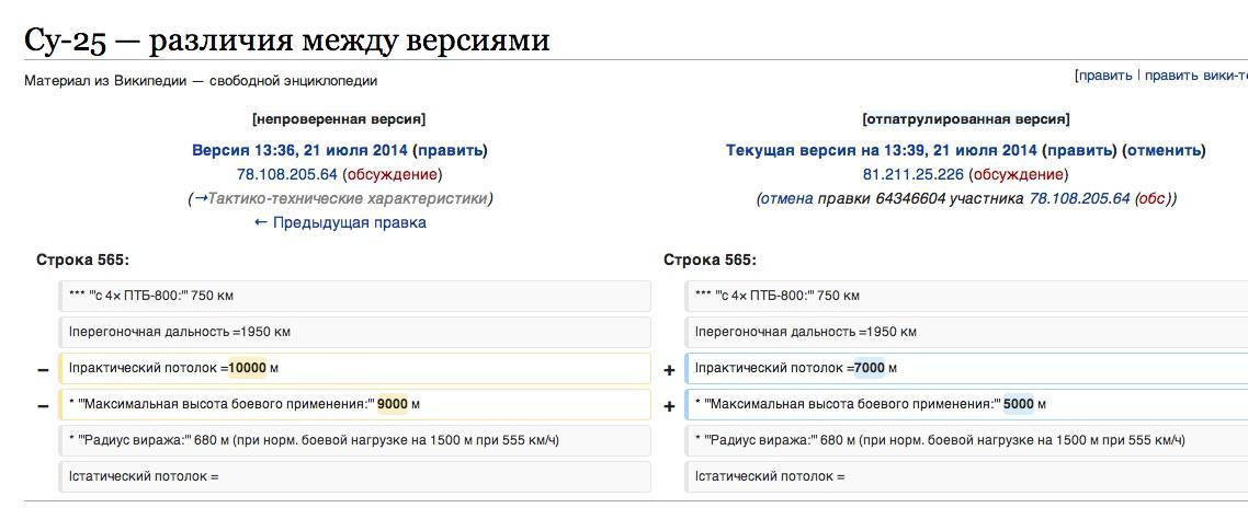 Следствие по Boeing-777 должно назвать исполнителей и поставщиков оружия, - постпред Украины при ООН - Цензор.НЕТ 59