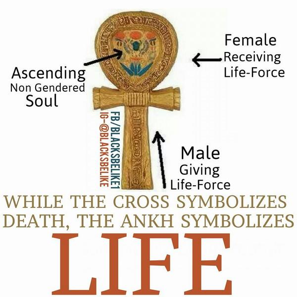 Black History On Twitter Meaning Of The Ankh Httpttd7zydlas0