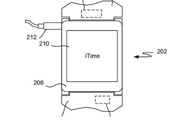 RT @Pocketlint: Apple's iWatch might actually be called iTime, says new patent http://t.co/E0SvD95FD0 http://t.co/IHuIWjZouf
