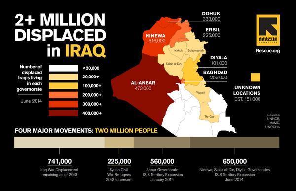 More than Mosul... BtLnDBVCUAAuzpO