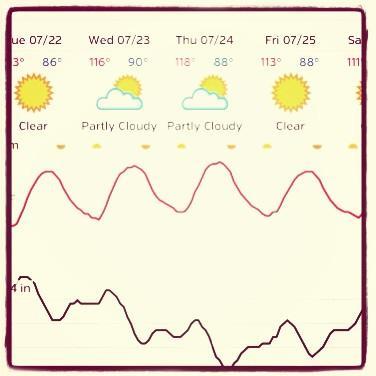 Twitter / alizasherman: It is getting a wee bit hotter. ...