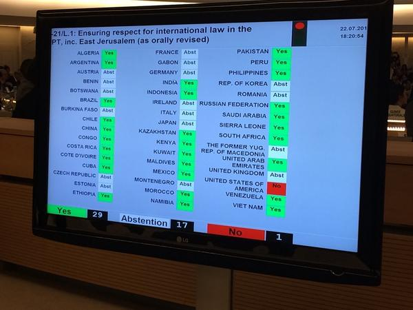 L.1 adopted w 29 votes for, 1 against and 17 abst, establishes #commissionofinquiry on current #humanrights in OPT. http://t.co/00F5QoMSP2