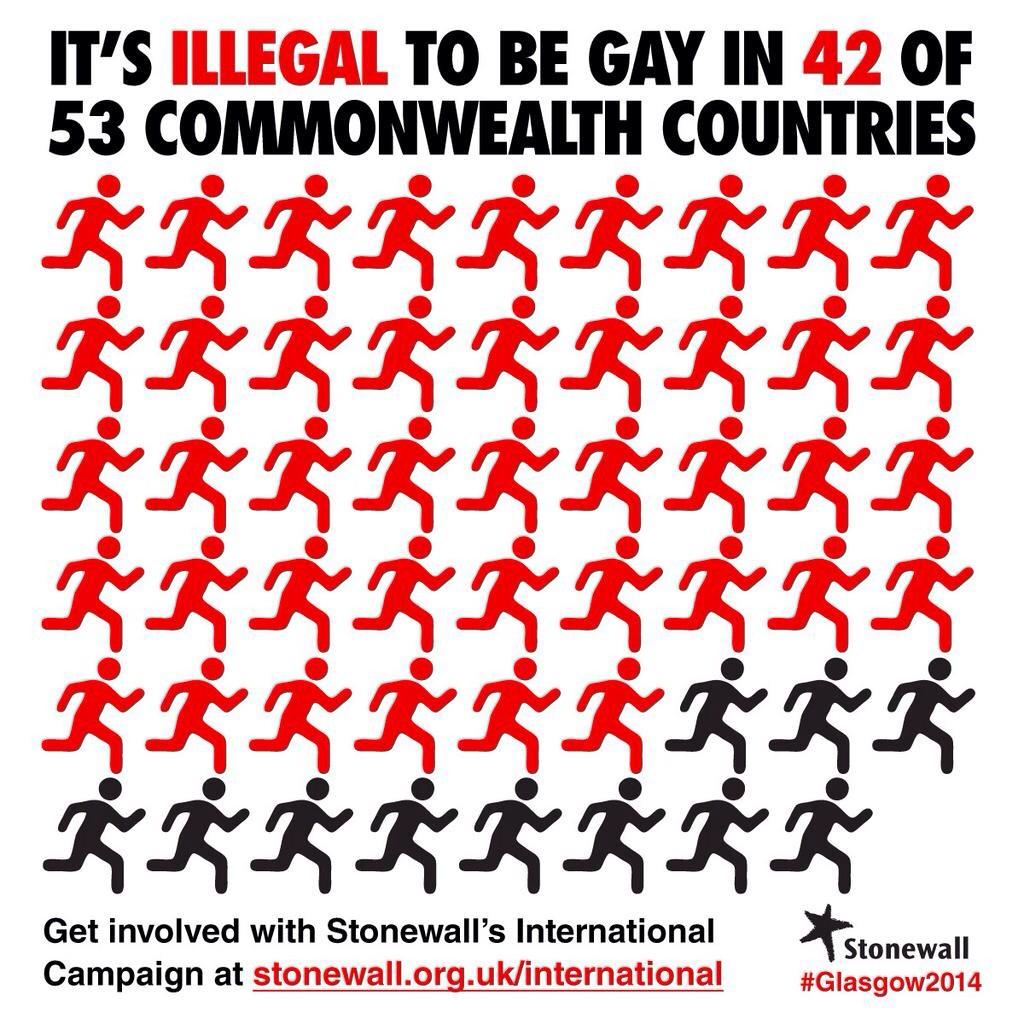 RT @stonewalluk: Did you know that it's illegal to be gay in 42 of 53 Commonwealth countries. #Glasgow2014 #2014Ceremony http://t.co/wf4vRg…