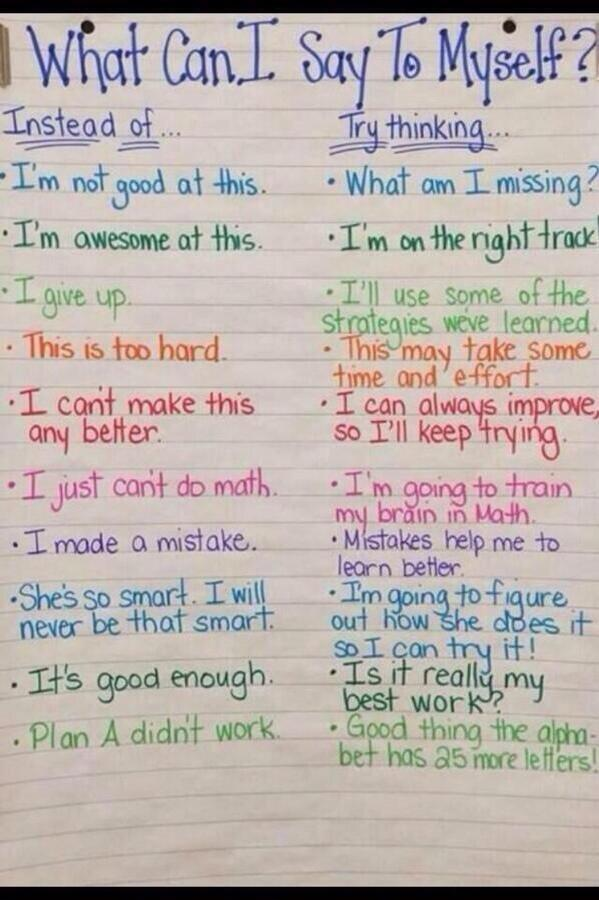 Mrespurson Growth Mindset Anchor Chart Idea Thanks Prinl El Pic Twitter Xngwlyaxwq