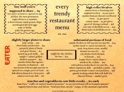 every trendy restaurant menu
