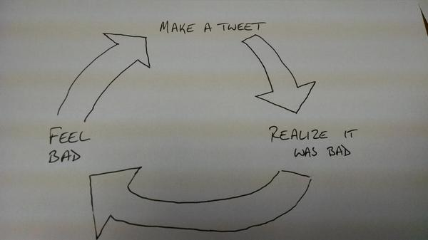 How Twitter works. http://t.co/soomG8cM8G