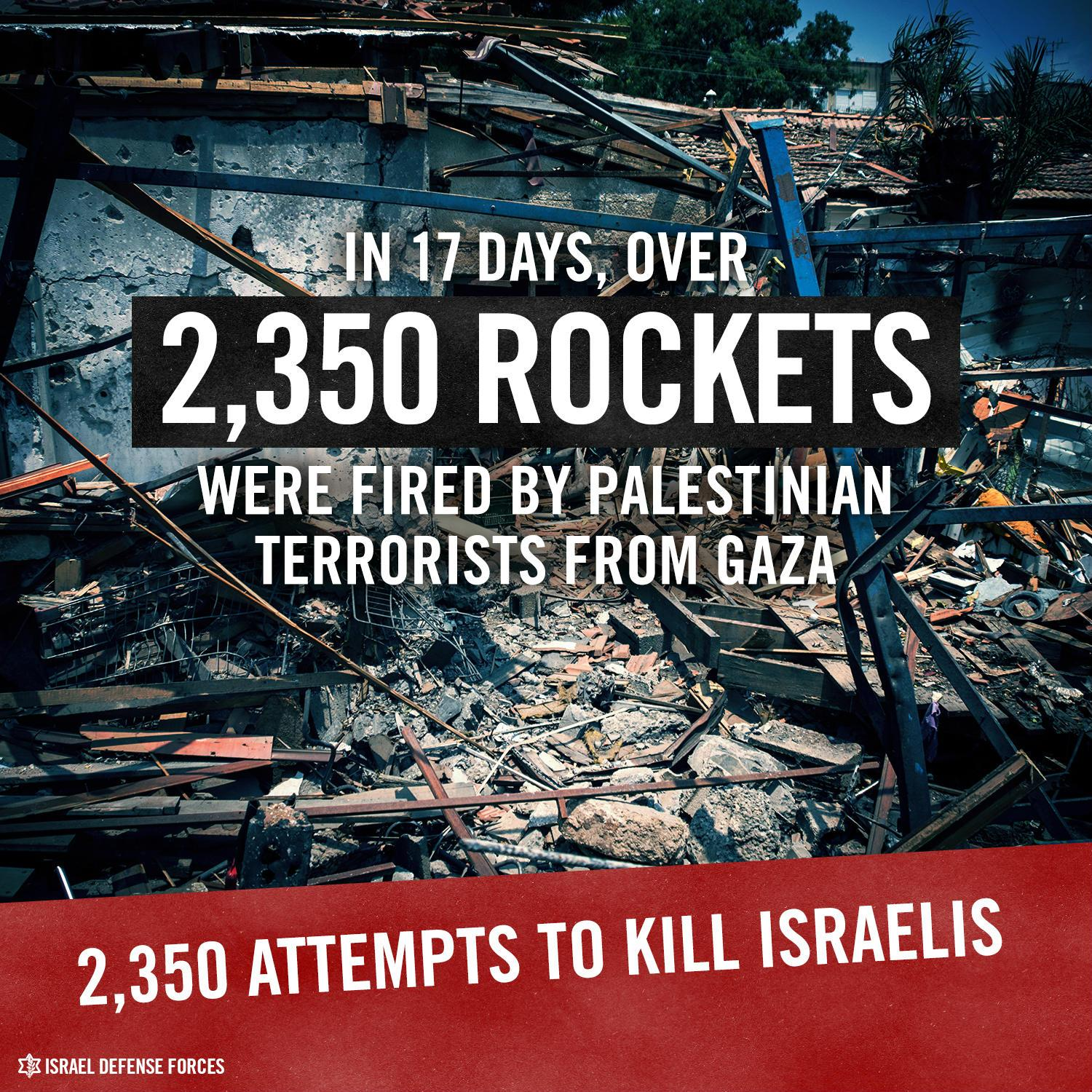 Twitter / IDFSpokesperson: Every rocket launched from ...
