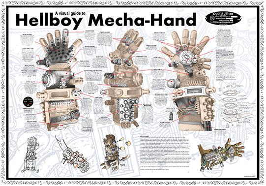 Adam savage on twitter some people have asked if they could buy adam savage on twitter some people have asked if they could buy my poster of the hellboy mecha hand yes go here httptt1pdmrv4f4 malvernweather Gallery