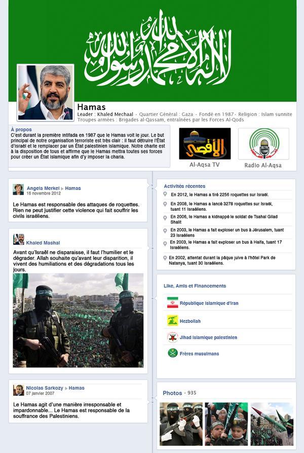 Hamas : une organisation terroriste