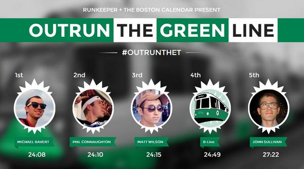 Yes! You Can Outrun the @MBTA Green Line. Congrats @RunKeeper!  http://t.co/XTFkKH7QQl #OutRunTheT http://t.co/gH5KOhDOi2