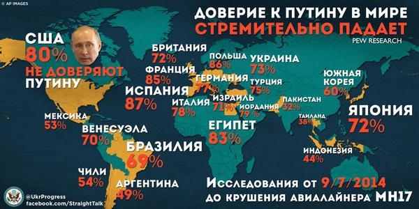 Террористы совместно с российскими СМИ устраивают провокации против украинской армии, - пресс-центр АТО - Цензор.НЕТ 7621