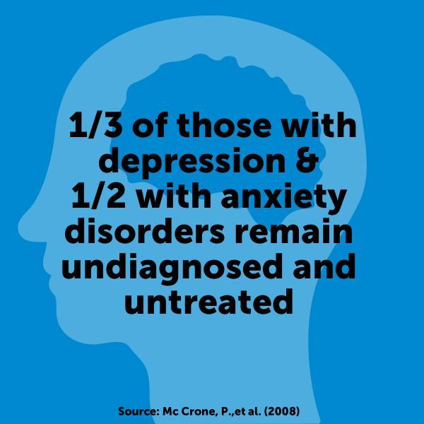 Please help us prevent youth mental illness. Voting take 2 secs: http://t.co/v4dg0XoyyK RT #ImpactChallenge Thanks http://t.co/tHXhCxA1pj