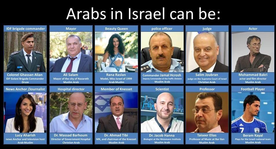 Arabs in Israel can be ...